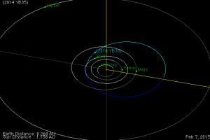 Nasa-asteroid-268636[1]
